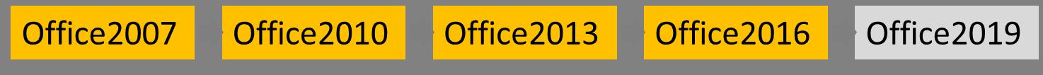 Office各个版本哪个最好用?